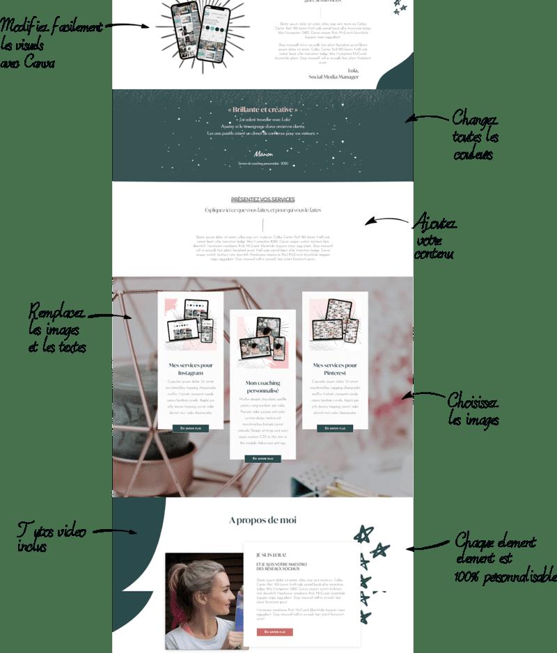 lola theme wordpress en francais